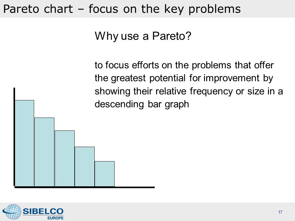 Pareto chart – focus on the key problems 17 Why use a Pareto.