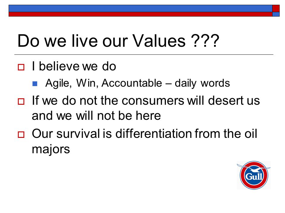 Do we live our Values .