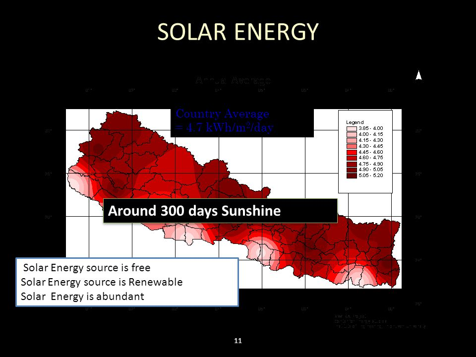 SOLAR ENERGY Country Average = 4.7 kWh/m 2 /day Solar Energy source is free Solar Energy source is Renewable Solar Energy is abundant 10% tapping- 34587535000 KWh/day Around 300 days Sunshine 11