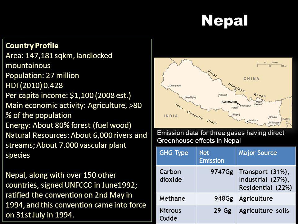ANNUAL TEMPERATURE TREND All Nepal Mean Temperature Trend