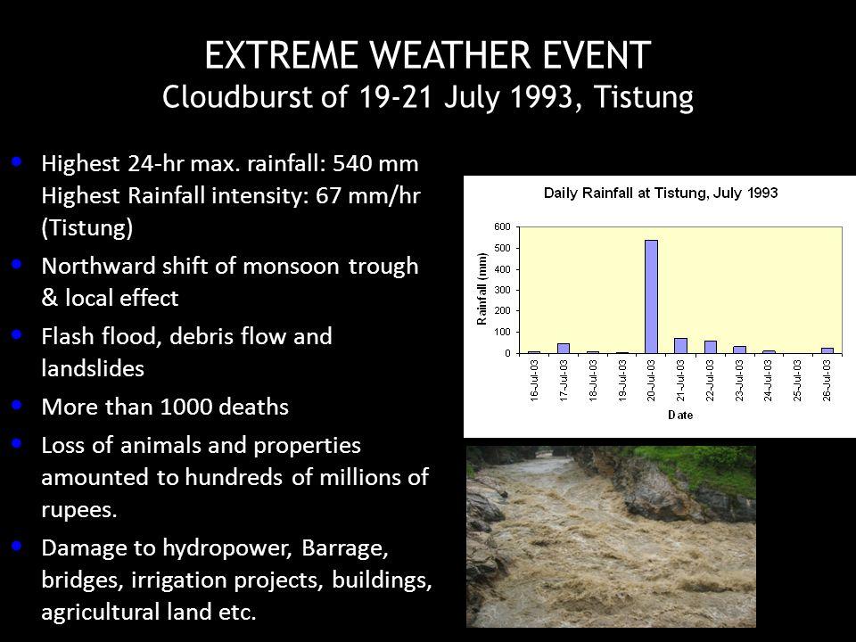 EVOLUTION OF GLACIAL LAKE AX010 1989 1978 1989 19982008