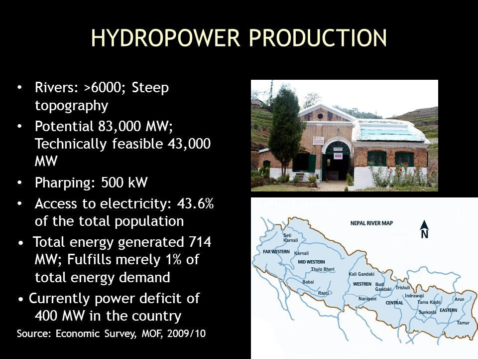 HYDROPOWER PRODUCTION Rivers: >6000; Steep topography Potential 83,000 MW; Technically feasible 43,000 MW Pharping: 500 kW Access to electricity: 43.6% of the total population Total energy generated 714 MW; Fulfills merely 1% of total energy demand Currently power deficit of 400 MW in the country Source: Economic Survey, MOF, 2009/10