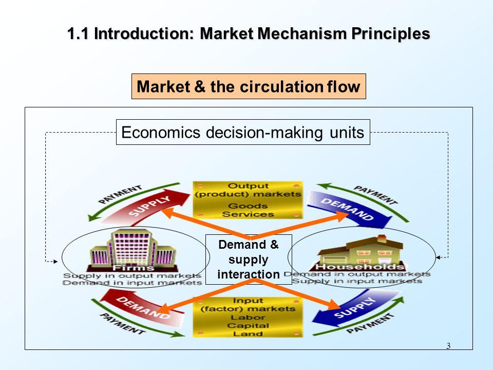 3 1.1 Introduction: Market Mechanism Principles Demand & supply interaction Economics decision-making units Market & the circulation flow