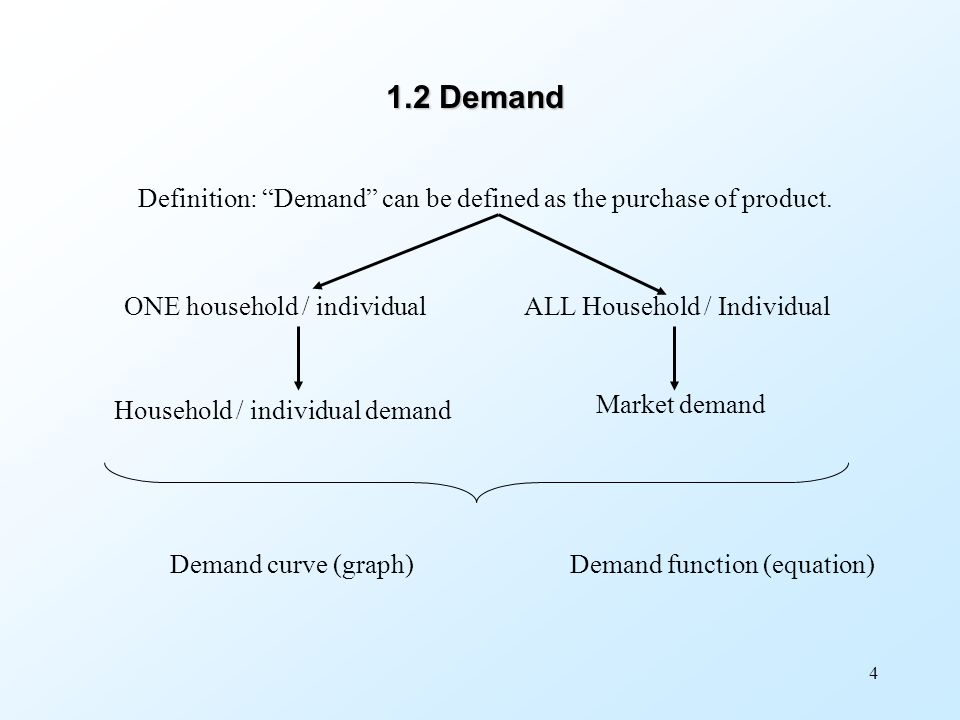 "4 1.2 Demand Definition: ""Demand"" can be defined as the purchase of product. ONE household / individual Market demand ALL Household / Individual House"