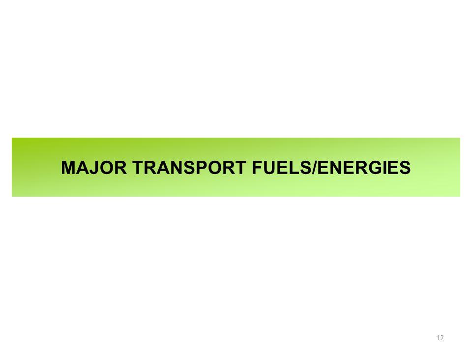 MAJOR TRANSPORT FUELS/ENERGIES 12