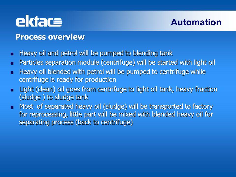 Automation Process architecture Heavy oil Mix no 1 Light oil Start tank Centrifuge Sludge Light oil Sludge Light oil to storage Sludge to reprocessing Petrol