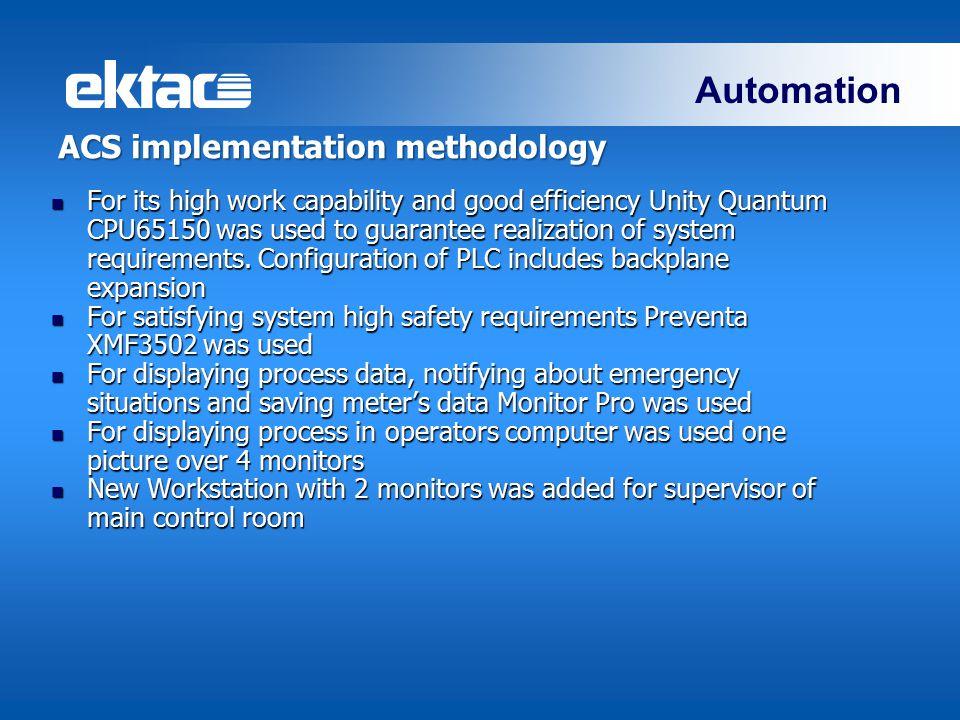 Automation ACS architecture Operator workstation Monitor Pro client MonitorPro server 140DAI75300 140DDO35300 140DAI75300 140CPS22400 140XBE10000 140DDI35300 140DAI75300 140DDI353000 140DAI75300 140CPS22400 140CPU65150 140ACI04000 140ACO13000 140XBE10000 140ACI04000 140ACO13000 140ACI04000 140ACO13000 140ACI04000 UPS 230 VAC/ 24 VDC Switch 499NES25100 XPS MF3502 + MF2DO1601 Safety PLC Preventa TWDLCAE40DRF Switch MOXA x e x e x e MODBUS E+H flowmeters Supervisor workstation Monitor Pro client Process control room Main control room TWDLCAE40DRF x e x e MODBUS E+H flowmeters Process Sensors and actuators