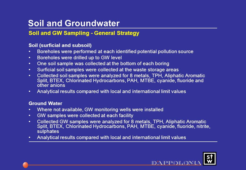 Soil and Groundwater Soil and GW Sampling - General Strategy Soil (surficial and subsoil) Boreholes were performed at each identified potential pollution source Boreholes were drilled up to GW level One soil sample was collected at the bottom of each boring Surficial soil samples were collected at the waste storage areas Collected soil samples were analyzed for 8 metals, TPH, Aliphatic Aromatic Split, BTEX, Chlorinated Hydrocarbons, PAH, MTBE, cyanide, fluoride and other anions Analytical results compared with local and international limit values Ground Water Where not available, GW monitoring wells were installed GW samples were collected at each facility Collected GW samples were analyzed for 8 metals, TPH, Aliphatic Aromatic Split, BTEX, Chlorinated Hydrocarbons, PAH, MTBE, cyanide, fluoride, nitrite, sulphates Analytical results compared with local and international limit values