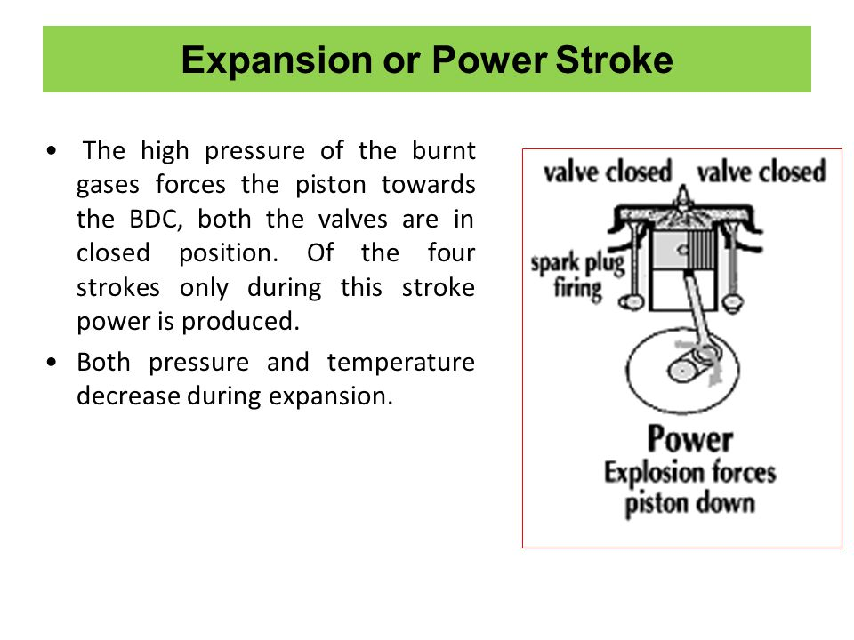 Expansion or Power Stroke The high pressure of the burnt gases forces the piston towards the BDC, both the valves are in closed position.