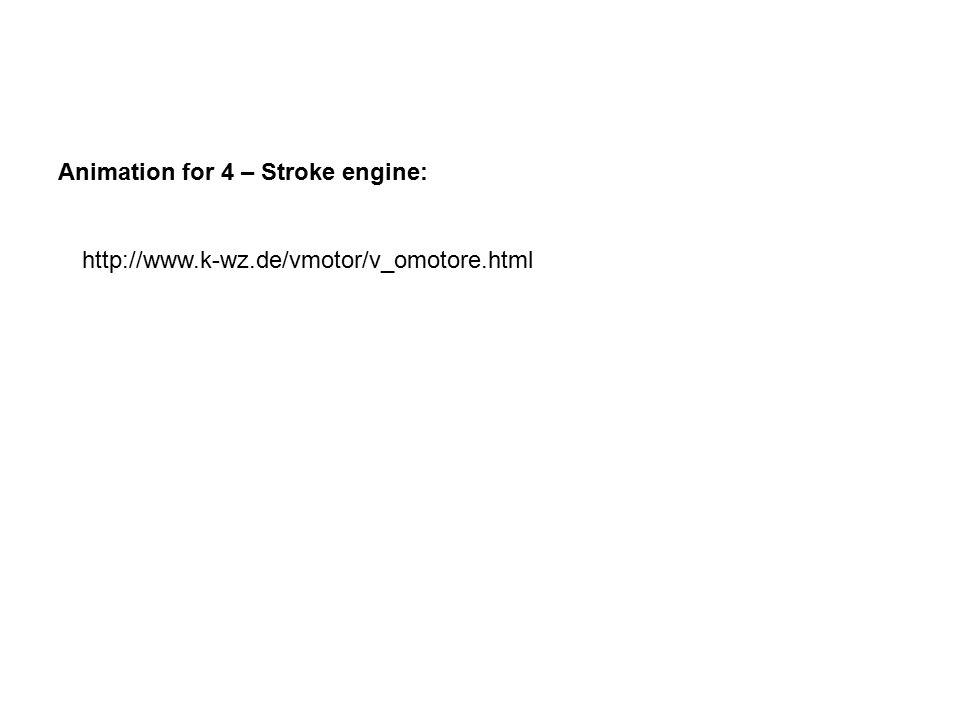 http://www.k-wz.de/vmotor/v_omotore.html Animation for 4 – Stroke engine: