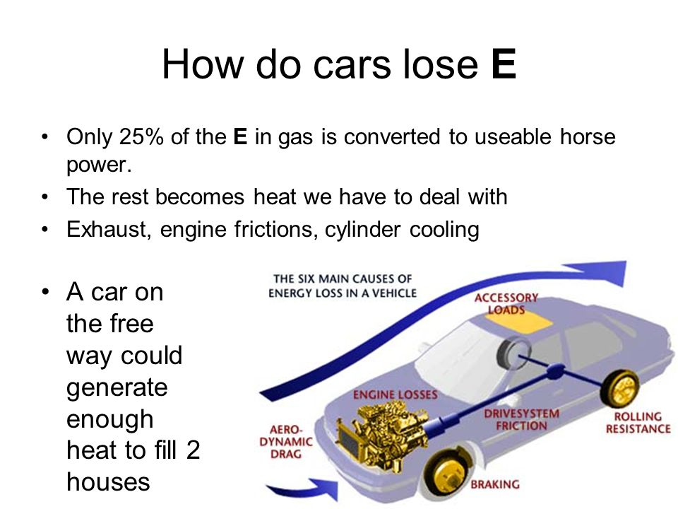 How do cars lose E Only 25% of the E in gas is converted to useable horse power.