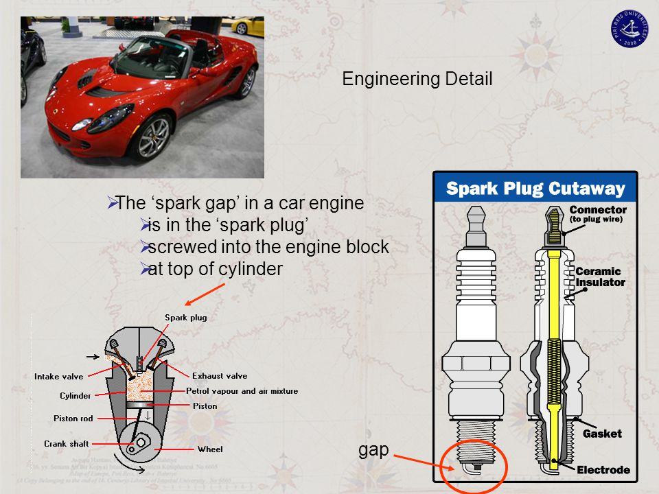 Because:  The 'spark gap' in a car engine  is in the 'spark plug'  screwed into the engine block  at top of cylinder gap Engineering Detail