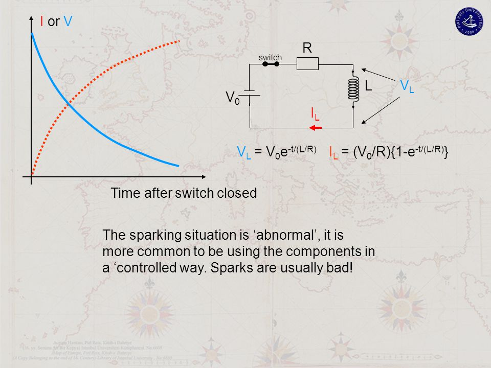 Time after switch closed V L = V 0 e -t/(L/R) I L = (V 0 /R){1-e -t/(L/R) } V0V0 R L VLVL ILIL switch I or V The sparking situation is 'abnormal', it