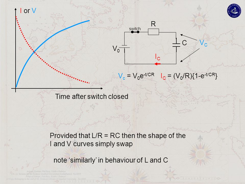 Time after switch closed V c = V 0 e -t/CR I C = (V 0 /R){1-e -t/CR } V0V0 R C VCVC ICIC switch I or V Provided that L/R = RC then the shape of the I and V curves simply swap note 'similarly' in behaviour of L and C