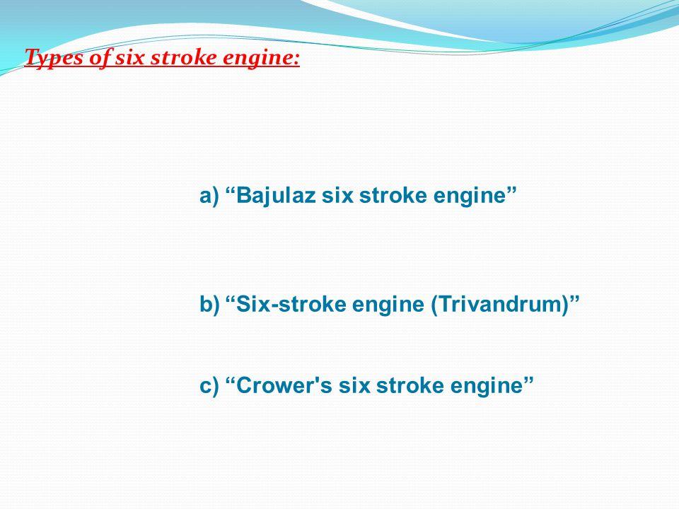 "Types of six stroke engine: a)""Bajulaz six stroke engine"" b)""Six-stroke engine (Trivandrum)"" c)""Crower's six stroke engine"""