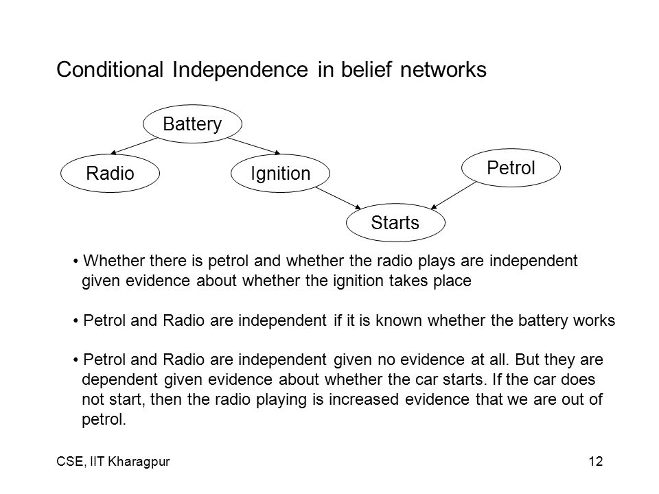 CSE, IIT Kharagpur12 Conditional Independence in belief networks Battery RadioIgnition Starts Petrol Whether there is petrol and whether the radio plays are independent given evidence about whether the ignition takes place Petrol and Radio are independent if it is known whether the battery works Petrol and Radio are independent given no evidence at all.