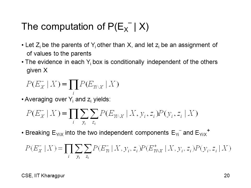 CSE, IIT Kharagpur20 The computation of P(E X – | X) Let Z i be the parents of Y i other than X, and let z i be an assignment of of values to the parents The evidence in each Y i box is conditionally independent of the others given X Averaging over Y i and z i yields: Breaking E Yi\X into the two independent components E Yi – and E Yi\X +
