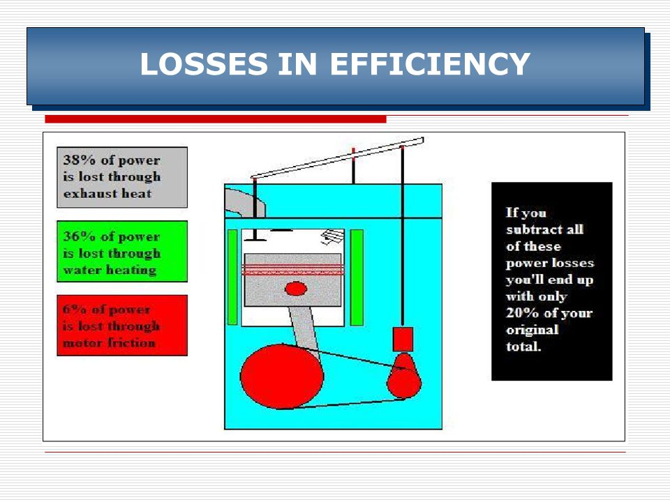 LOSSES IN EFFICIENCY