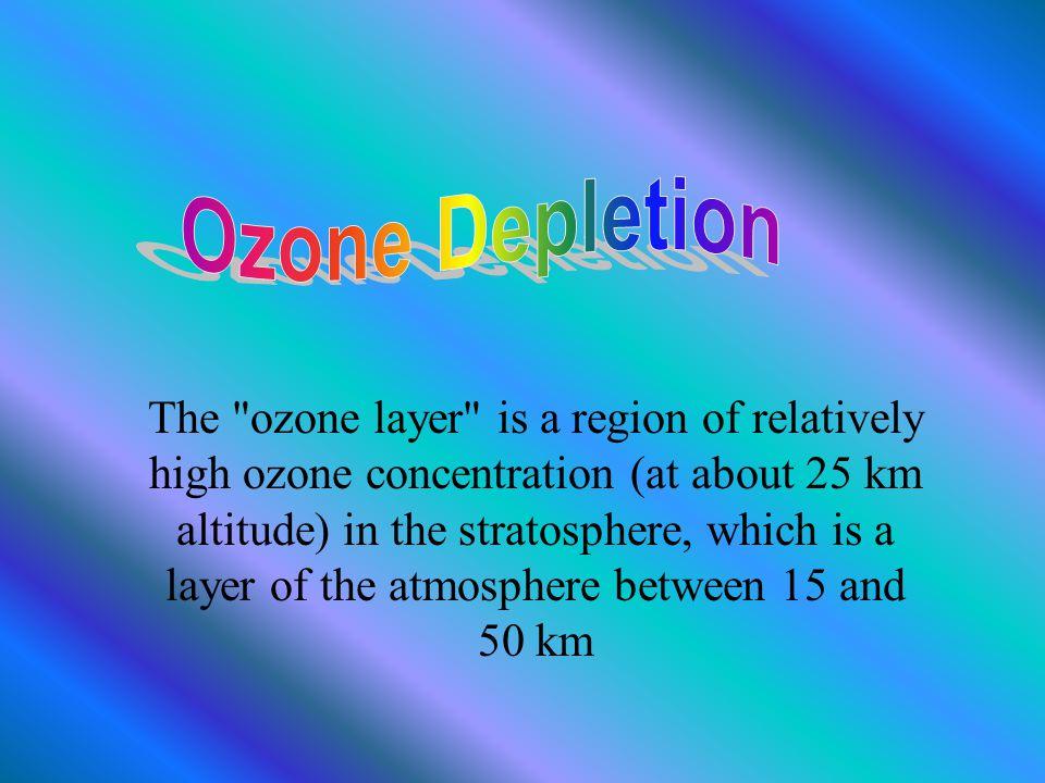 Ozone depletion The greenhouse effect Acid rain