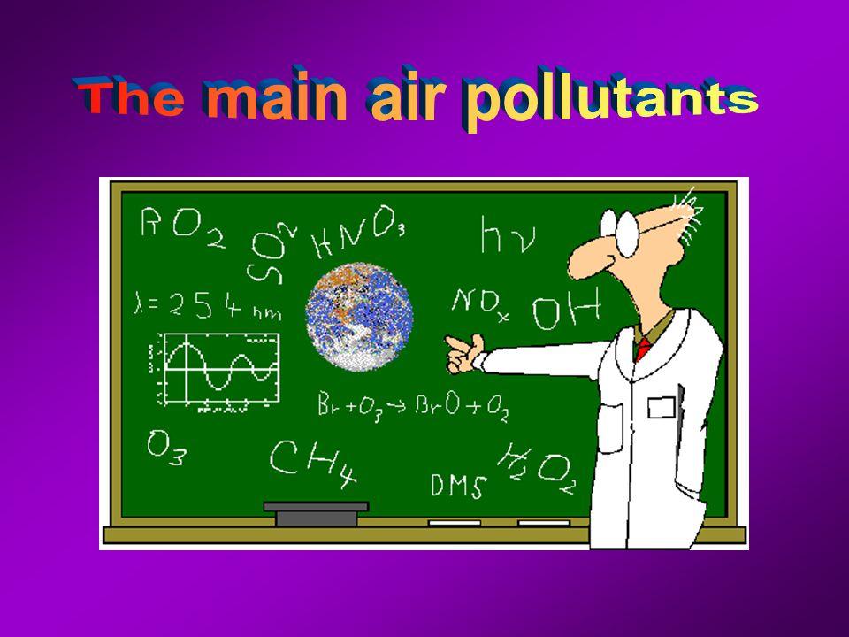 Air pollutants from human activities * cars burn petrol or diesel * power stations burn coal * factories burn heavy oil