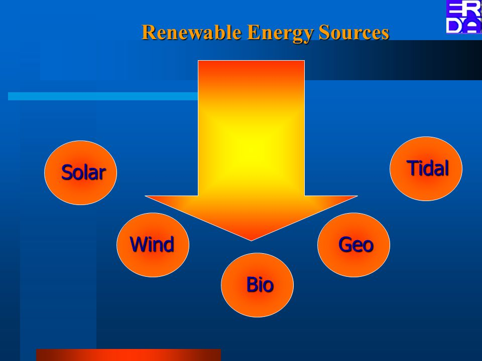 Renewable Energy Sources Solar Wind Bio Geo Tidal