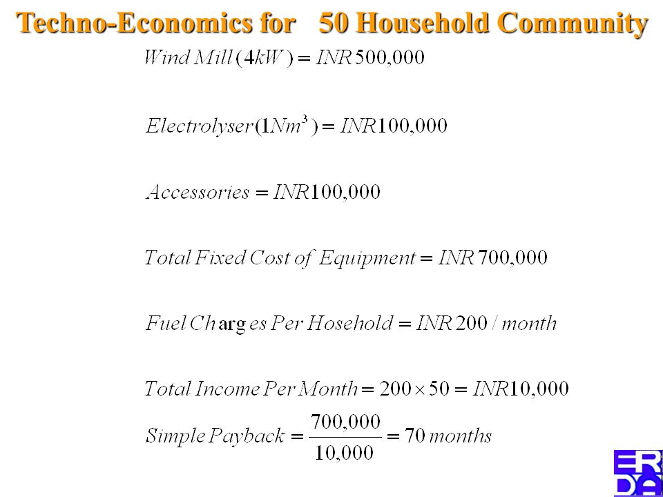 Techno-Economics for 50 Household Community