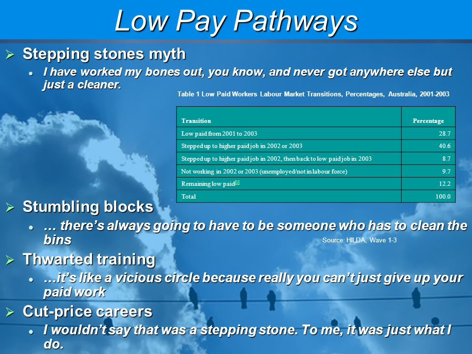 Low Pay Pathways  Stepping stones myth I have worked my bones out, you know, and never got anywhere else but just a cleaner.