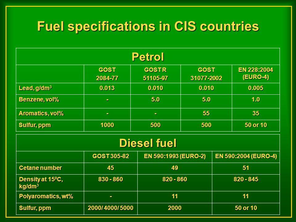 Fuel specifications in CIS countries Petrol GOST2084-77 GOST R 51105-97GOST31077-2002 EN 228:2004 (EURO-4) Lead, g/dm 3 0.0130.0100.0100.005 Benzene, vol% -5.05.01.0 Aromatics, vol% --5535 Sulfur, ppm 1000500500 50 or 10 Diesel fuel GOST 305-82 EN 590:1993 (EURO-2) EN 590:2004 (EURO-4) Cetane number 454951 Density at 15 0 C, kg/dm 3 830 - 860 820 - 860 820 - 845 Polyaromatics, wt% -1111 Sulfur, ppm 2000/ 4000/ 5000 2000 50 or 10