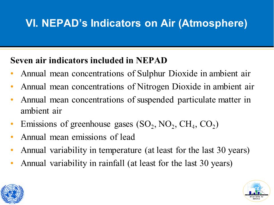 African Centre for Statistics VI. NEPAD's Indicators on Air (Atmosphere) Seven air indicators included in NEPAD Annual mean concentrations of Sulphur