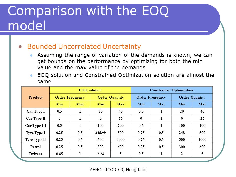 IAENG - ICOR '09, Hong Kong Comparison with the EOQ model Bounded Uncorrelated Uncertainty Assuming the range of variation of the demands is known, we can get bounds on the performance by optimizing for both the min value and the max value of the demands.