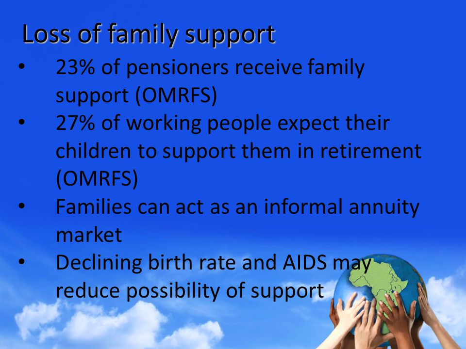Loss of family support 23% of pensioners receive family support (OMRFS) 27% of working people expect their children to support them in retirement (OMRFS) Families can act as an informal annuity market Declining birth rate and AIDS may reduce possibility of support