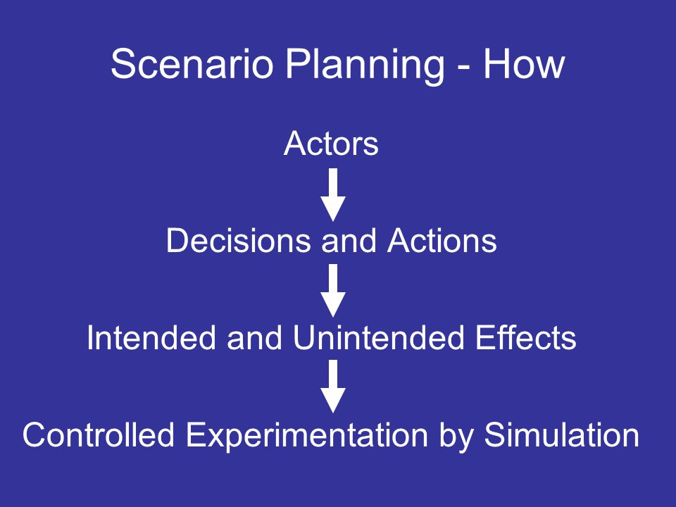 Scenario Planning - How Actors Decisions and Actions Intended and Unintended Effects Controlled Experimentation by Simulation