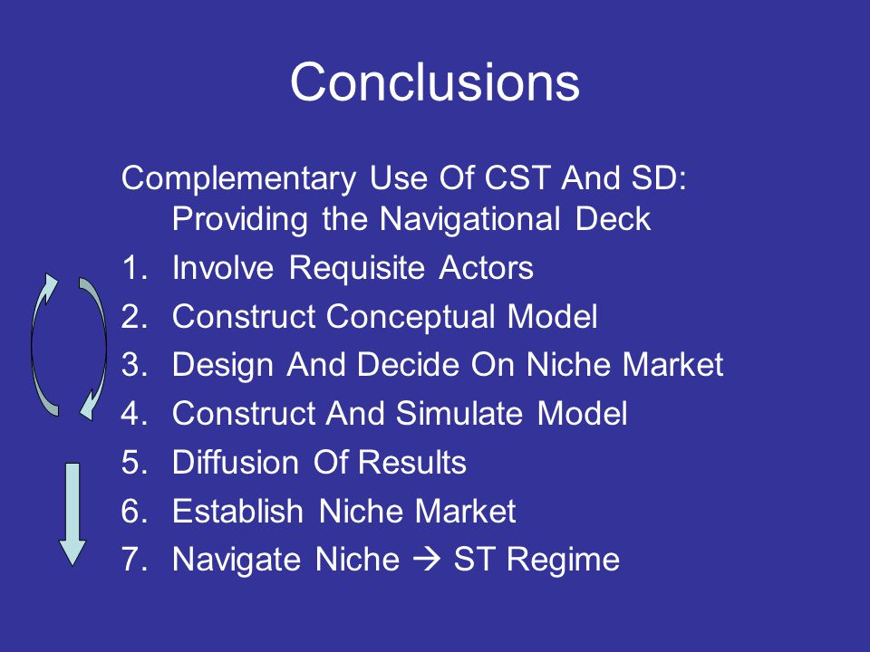 Conclusions Complementary Use Of CST And SD: Providing the Navigational Deck 1.Involve Requisite Actors 2.Construct Conceptual Model 3.Design And Decide On Niche Market 4.Construct And Simulate Model 5.Diffusion Of Results 6.Establish Niche Market 7.Navigate Niche  ST Regime