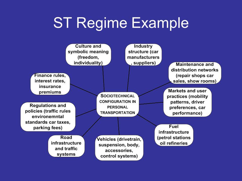 ST Regime Example