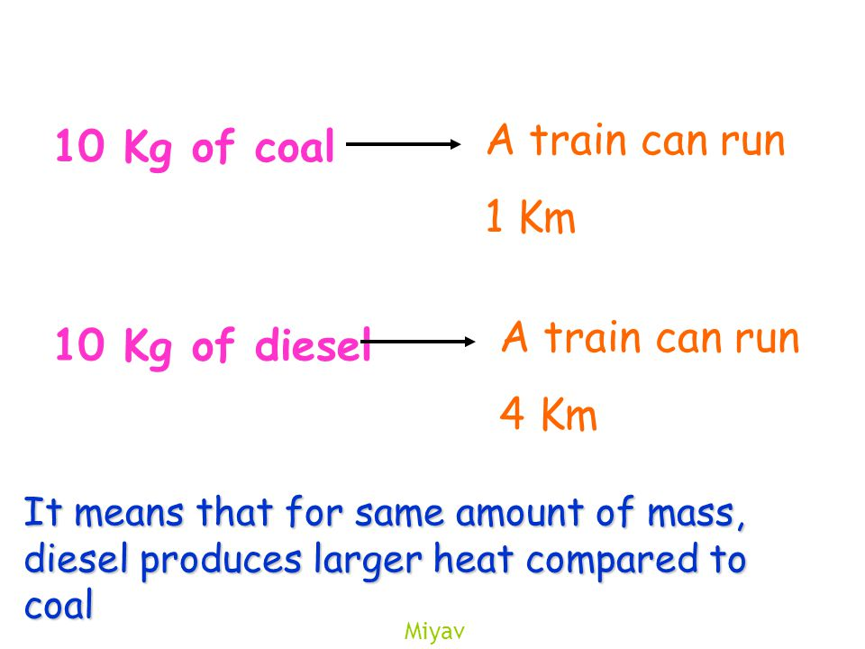 Miyav 10 Kg of coal 10 Kg of diesel A train can run 1 Km A train can run 4 Km It means that for same amount of mass, diesel produces larger heat compared to coal