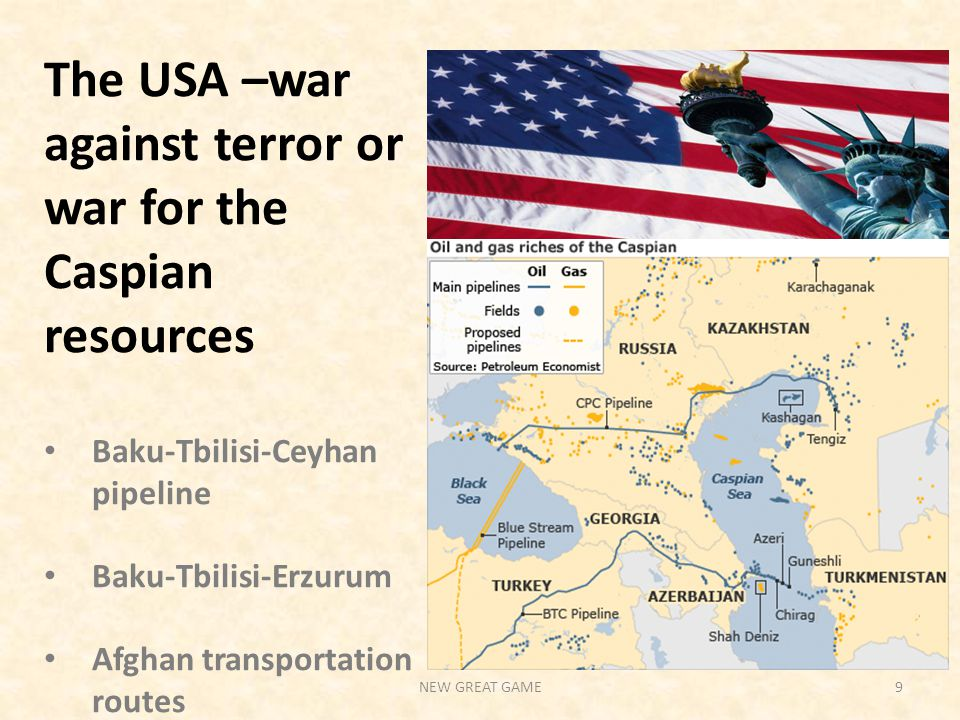 The USA –war against terror or war for the Caspian resources Baku-Tbilisi-Ceyhan pipeline Baku-Tbilisi-Erzurum Afghan transportation routes NEW GREAT GAME9