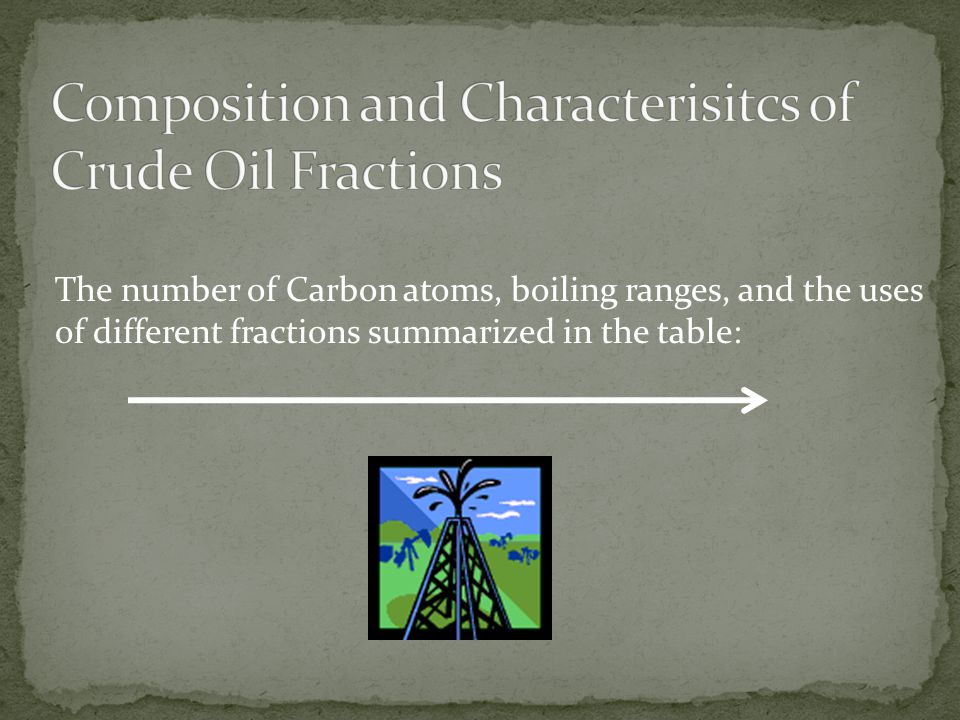 The number of Carbon atoms, boiling ranges, and the uses of different fractions summarized in the table: