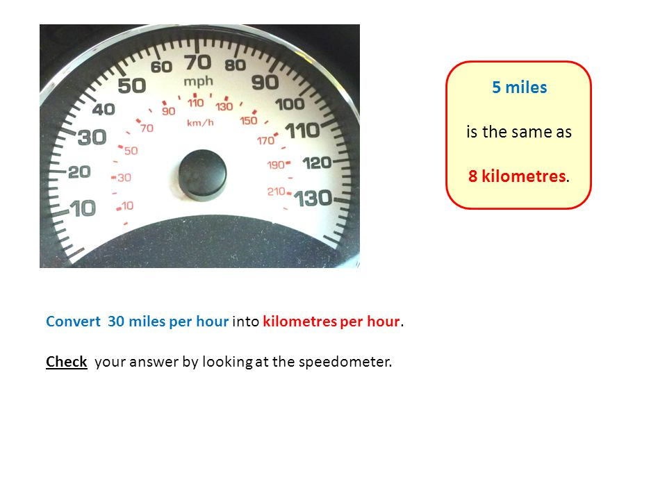 Convert 30 miles per hour into kilometres per hour. Check your answer by looking at the speedometer. 5 miles is the same as 8 kilometres.