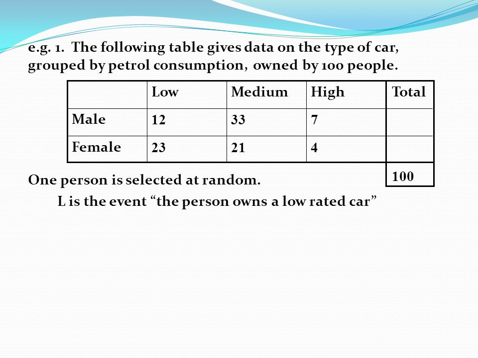 e.g. 1. The following table gives data on the type of car, grouped by petrol consumption, owned by 100 people. One person is selected at random. 42123