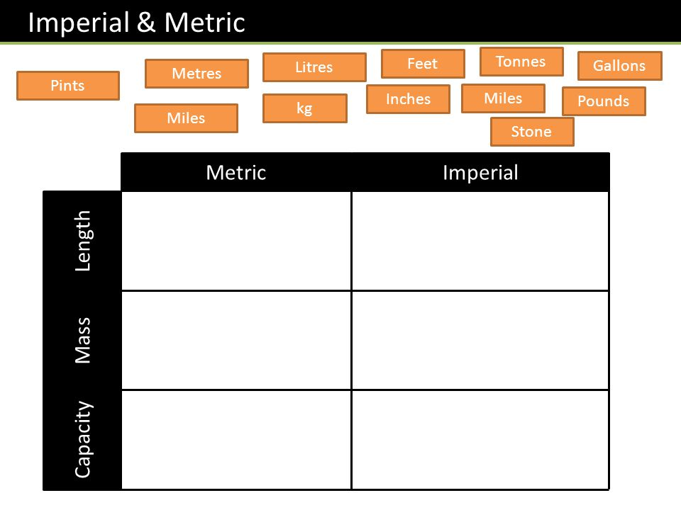 Imperial & Metric Length Mass Capacity Pints MetricImperial Metres Miles Litres kg Feet Inches Tonnes Miles Gallons Pounds Stone