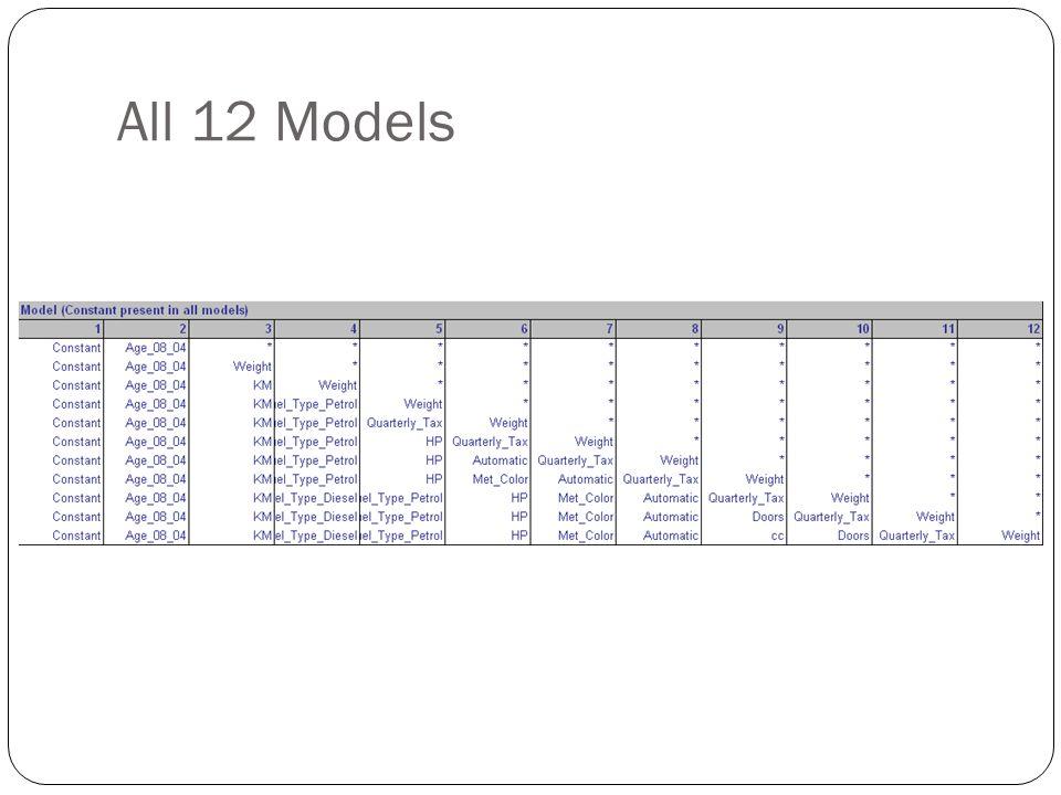 All 12 Models