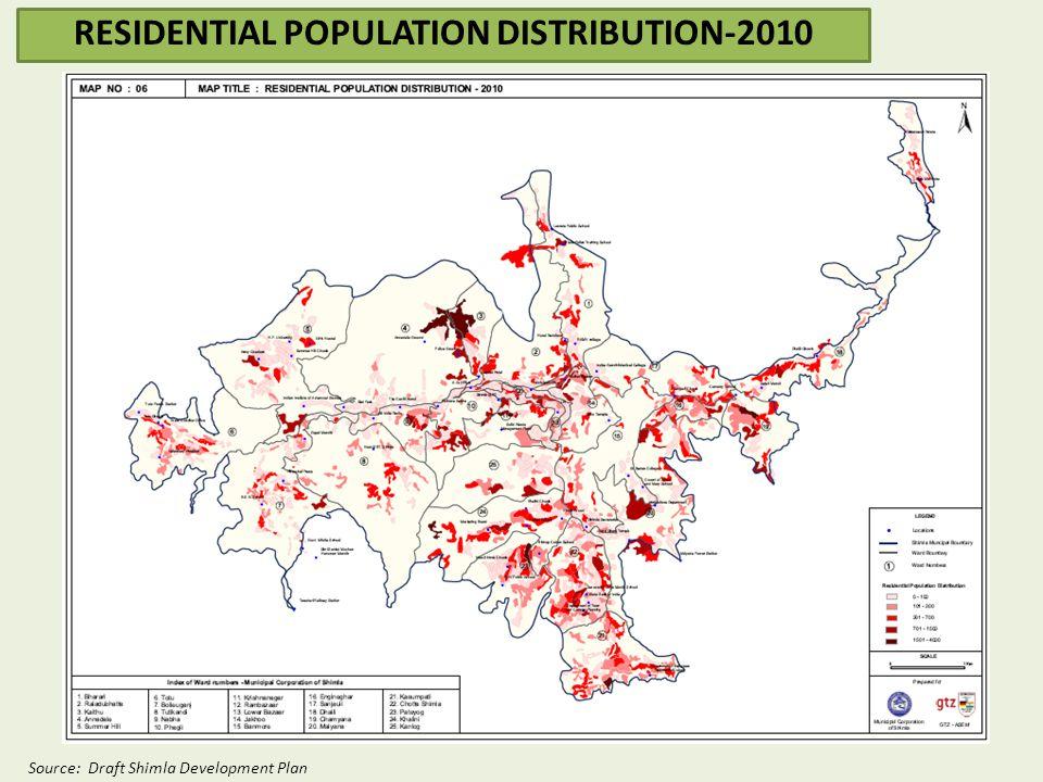 RESIDENTIAL POPULATION DISTRIBUTION-2010 SOLARCITY SHIMLA CNGPETROLDIESEL ELECTRICIT Y GAS FINANCEINSTALLATIONS Source: Draft Shimla Development Plan