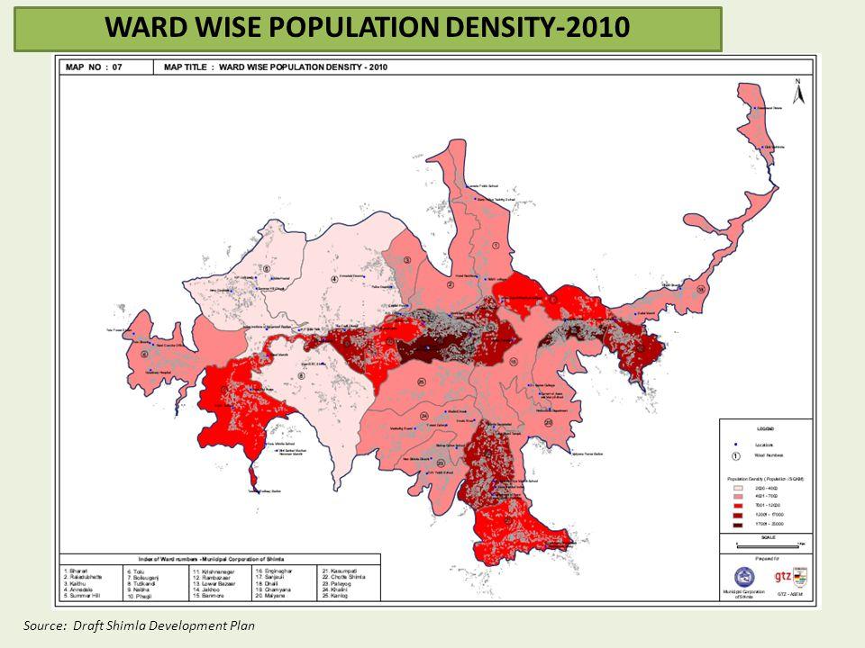 WARD WISE POPULATION DENSITY-2010 SOLARCITY SHIMLA CNGPETROLDIESEL ELECTRICIT Y GAS FINANCEINSTALLATIONS Source: Draft Shimla Development Plan