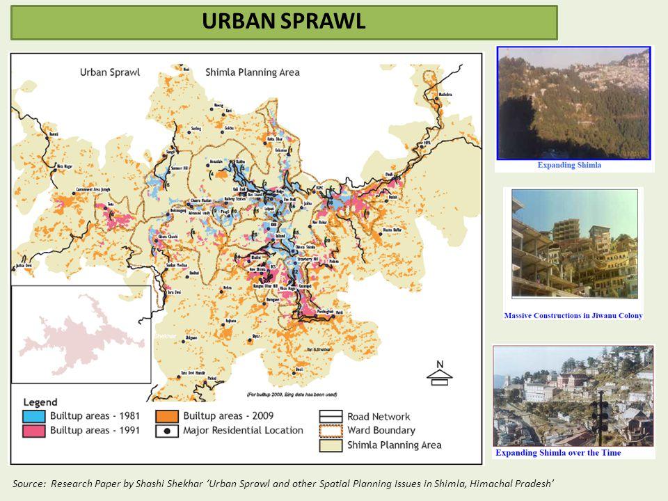 URBAN SPRAWL SOLARCITY SHIMLA CNGPETROLDIESEL ELECTRICIT Y GAS FINANCEINSTALLATIONS Source: Research Paper by Shashi Shekhar 'Urban Sprawl and other Spatial Planning Issues in Shimla, Himachal Pradesh'