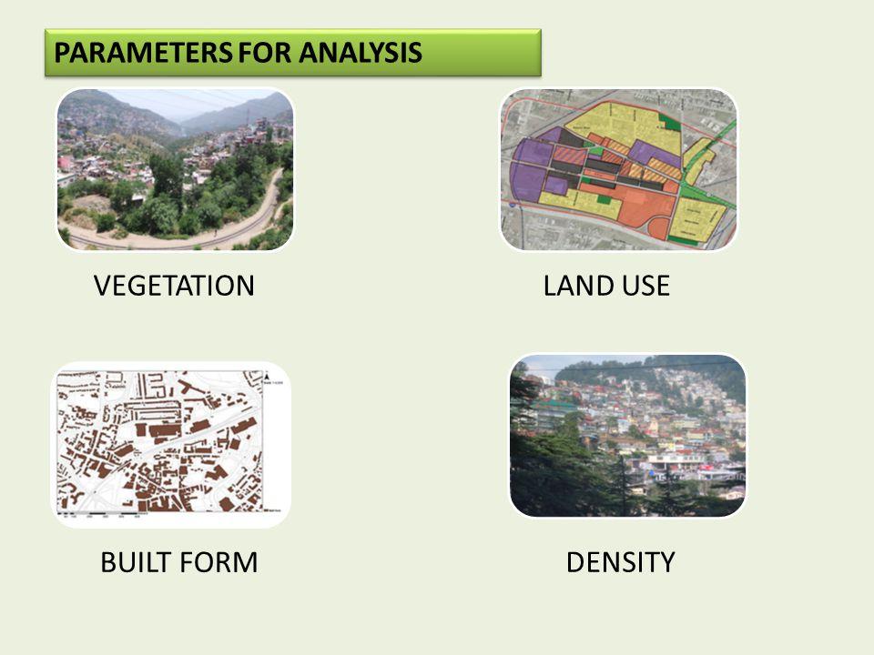 PARAMETERS FOR ANALYSIS VEGETATIONLAND USE DENSITY BUILT FORM