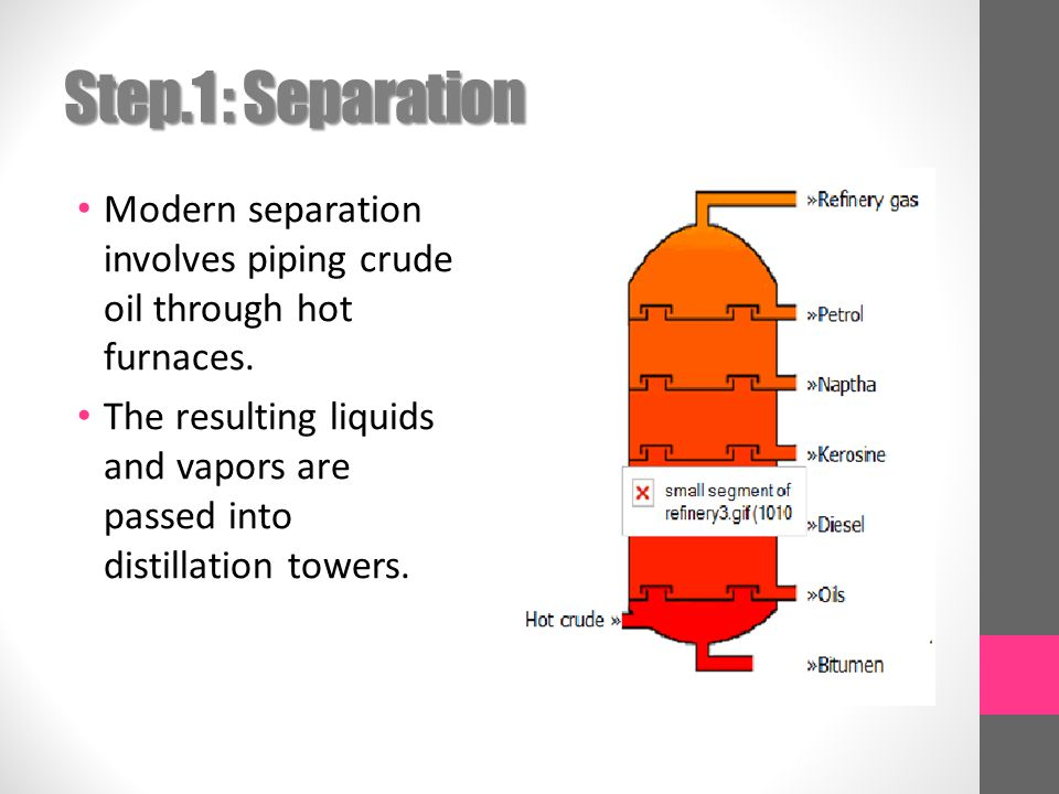 Step.1 : Separation Modern separation involves piping crude oil through hot furnaces.