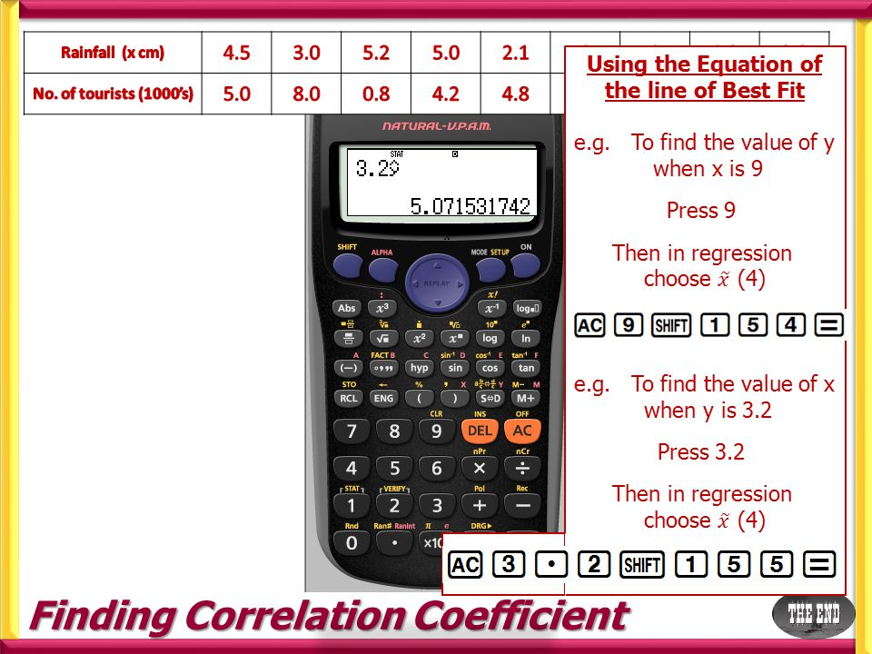 Finding Correlation Coefficient