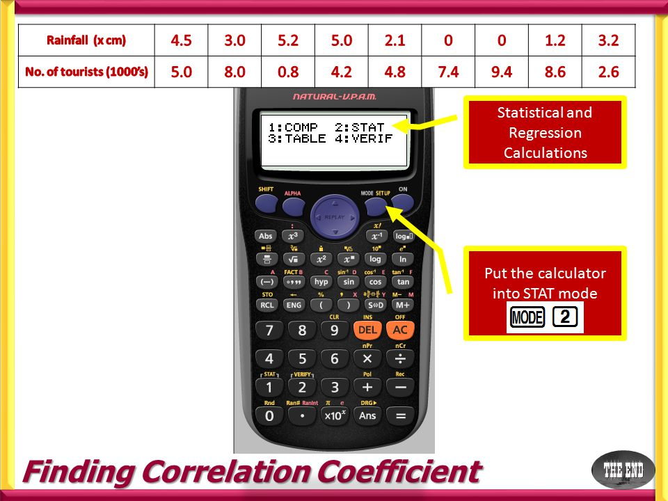 Finding Correlation Coefficient Statistical and Regression Calculations Put the calculator into STAT mode
