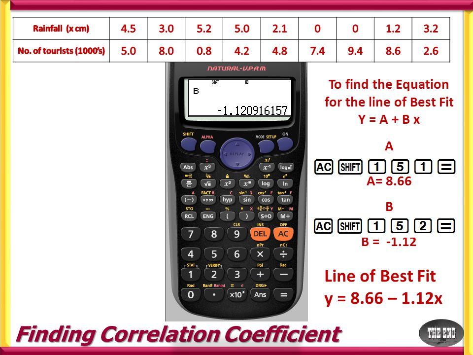 Finding Correlation Coefficient