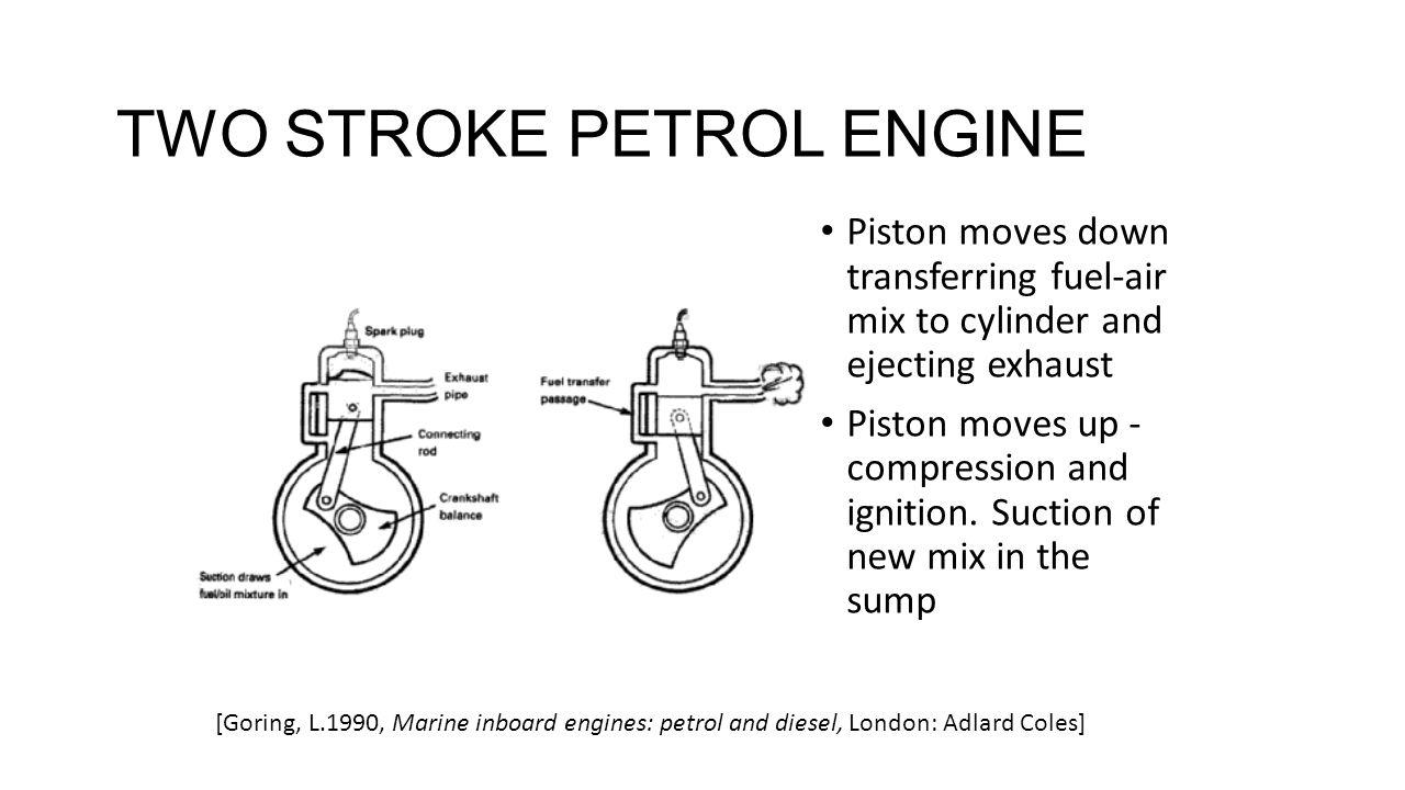 LOOP SCAVENGING [Goring, L.1990, Marine inboard engines: petrol and diesel, London: Adlard Coles] How two stroke engine work